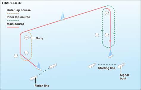 catamaran sailing courses uk bbc sport sailing olympic sailing basics