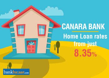 canara bank housing loan interest rate canara bank home loan interest rate 8 35 apply now