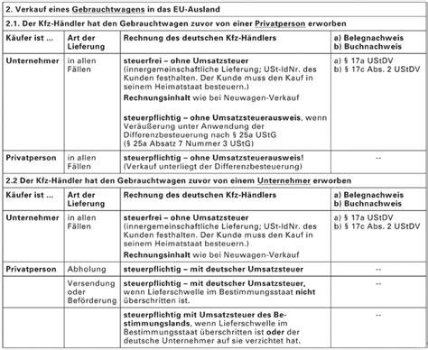 Kleinunternehmer Rechnung Nicht Eu Ausland Abschlagsrechnung Premium Rechnungsvorlagen 1 8 Ansehen