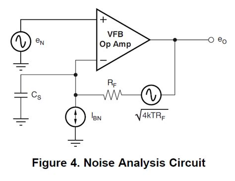 resistor noise analysis capacitor noise in transimpedance lifier high speed lifiers forum high speed