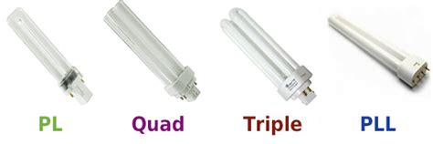 compact led light bulbs replace compact fluorescent in ls with led