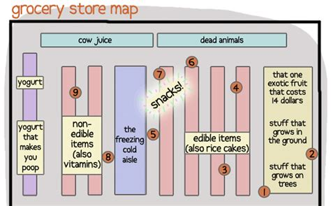 grocery store map every grocery store ever a useful map