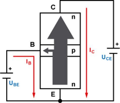 bipolar transistor aufbau bipolar transistor funktionsweise 28 images transistor aufbau und funktionsweise