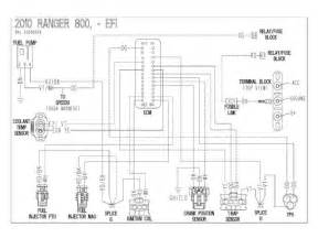 polaris ranger wiring diagram polaris sawtooth wiring diagram mifinder co