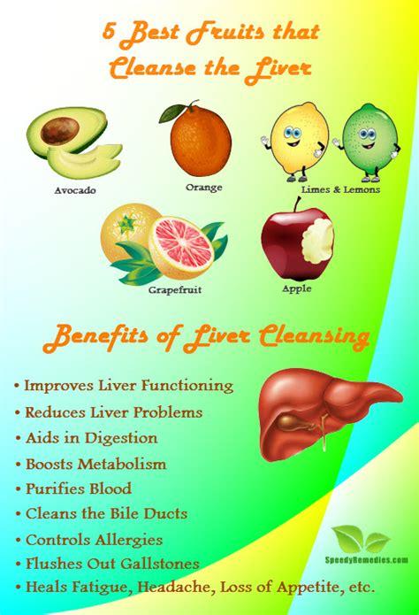 Best Vegetables For Liver Detox by 1000 Images About Hεαℓтн Bεαυтү On Health