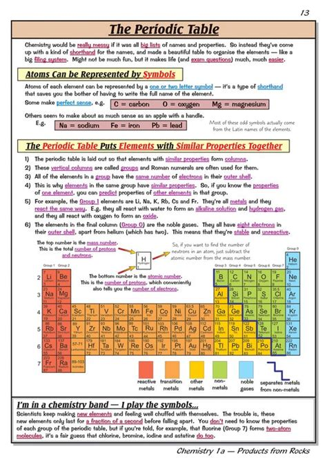 periodic table science book gcse chemistry the o jays and gcse chemistry revision on