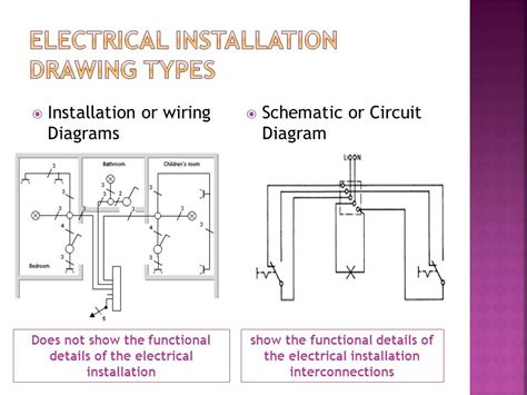 types of wiring installation images electrical and