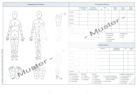 Muster Bestell Formular wunddokumentation