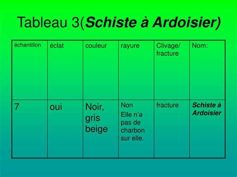 Schistes Lustrés by Ppt Les Roches Et Min 233 Raux Powerpoint Presentation Id