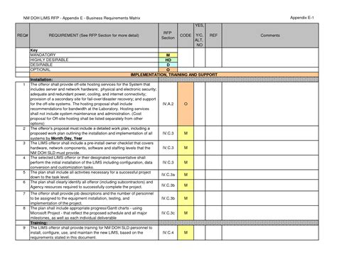 100 server checklist template excel equipment