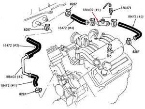 where is the heater valve on the 1998 lincoln town car autos weblog