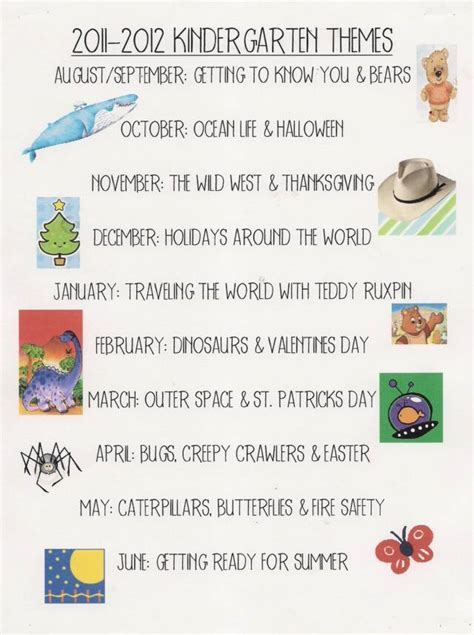 kindergarten themes by month kindergartenmonthlythemespage