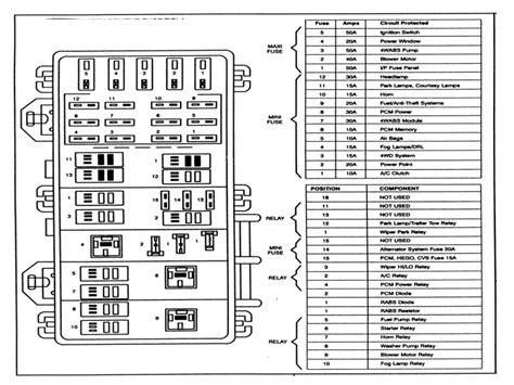 mazda 3 2011 fuse box mazda free wiring diagrams