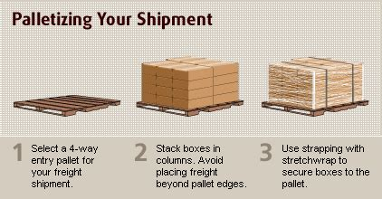 how to prepare shipping pallets for freight shipment ups united states