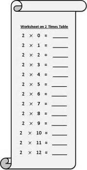 worksheet on 2 times table printable multiplication