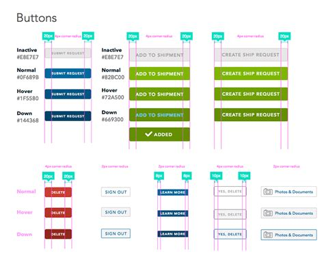 personal workflow five ways personal workflow patterns can make you a better