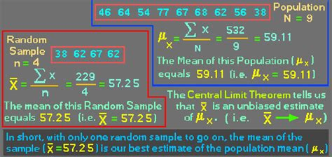 sle variance of the sle variances calculator