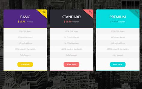 bootstrap layout w3 20 html css pricing tables w3 tweaks