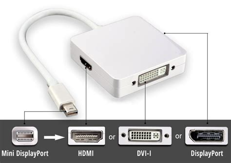 minidisplay port hdmi 3 in 1 mini displayport to hdmi dvi displayport cable
