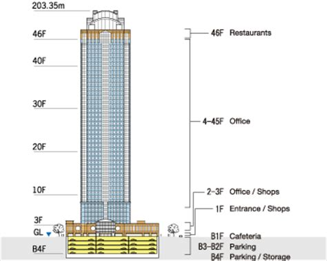 bank of china tower floor plan hang seng bank tower facility outline office leasing