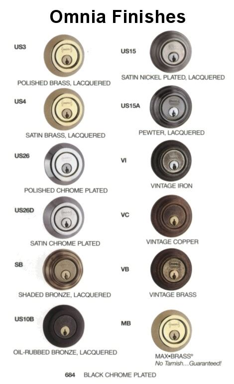 how to choose hardware how to choose hardware finishes to match your bathroom d 195