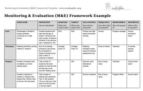 monitoring and evaluation work plan template monitoring and evaluation early learning toolkit