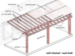 Patio Covers Plans Covered Patio Plans Free