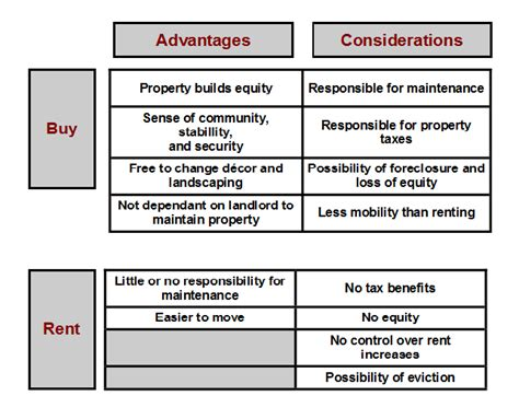rent vs buy rick lamar real estate