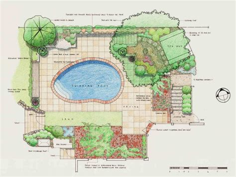 home garden design layout home garden design layout dmk mandala chicken planning and