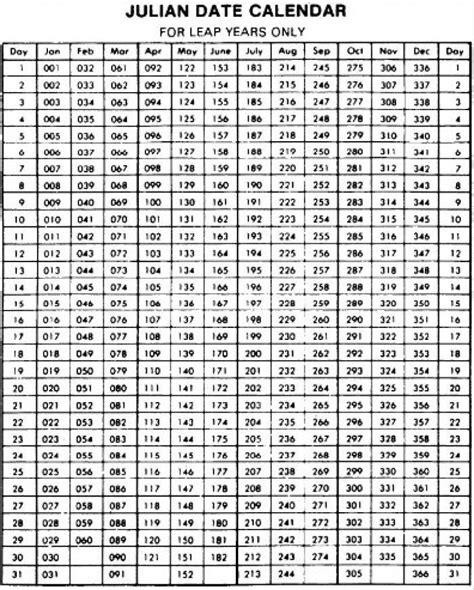 printable leap year julian calendar printable 2018 julian date calendar calendar 2018