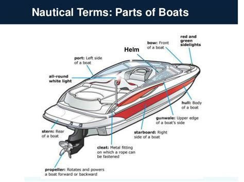 nautical terms of a boat nautical terms