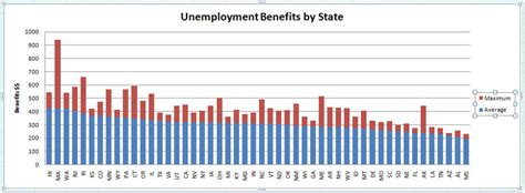 a to z list of state unemployment insurance offices and unemployment compensation image search results