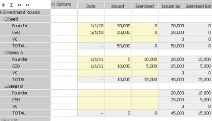 Capitalization Tables Sumwise Online Spreadsheet Software Cap Table Template