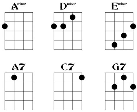 tutorial kunci gitar lengkap cara bermain ukulele senar 3 tutorial gitar lengkap