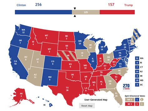 swing vote meme the electoral college map as of october 20th 2016