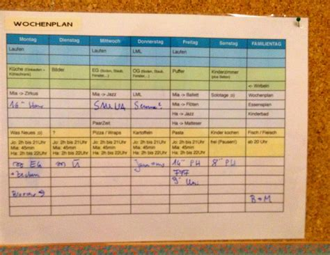 Wochenplan Haushalt Familie 4630 by Wochenplan Haushalt Familie Gt Wochenplan Zum Runterladen