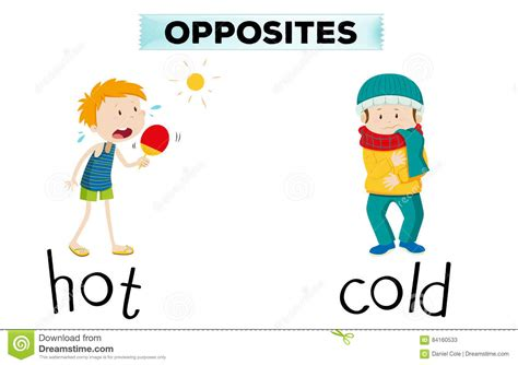 opposite scow opposite words for hot and cold stock vector