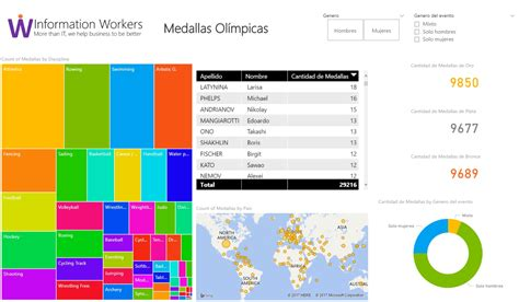 themes gallery power bi themes gallery page 3 microsoft power bi community