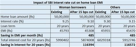 sbi housing loan statement sbi housing loan statement 28 images housing loans icici housing loan statement