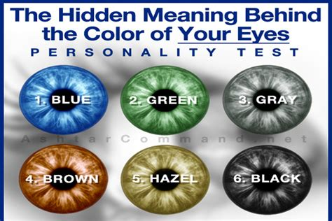 whats your hidden eye color quiz quotev what does your eye color say about you paperwingrvice