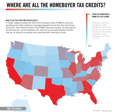 tax credit for buying a house is there a tax credit for buying a house 28 images tax