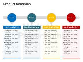Product Roadmap Template Powerpoint Free by Product Roadmap Powerpoint Template Editable Ppt