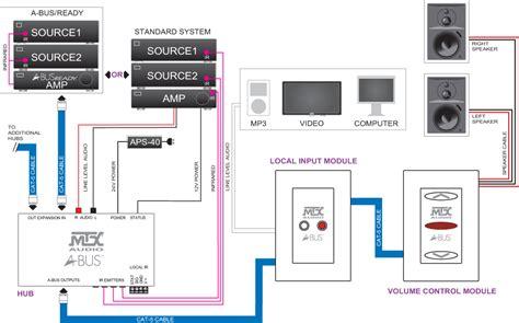 wiring diagram for multi room speakers 28 images