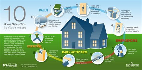 10 Safety Tips To Follow In Your Home by Infographic 10 Home Safety Tips For The Elderly Griswold
