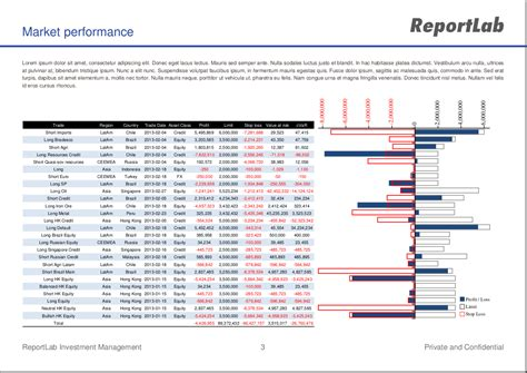 Hedge Fund Reporting Template Reportlab Tutorials Reportlab