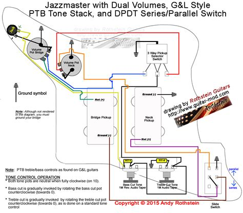 rothstein guitars jazzmaster wiring series parallel