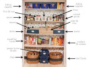 Inexpensive Bedroom Ideas pantry makeover how to nest for less