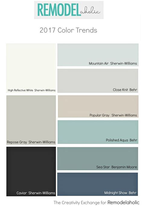 trendy paint colors remodelaholic paint color trends for 2017
