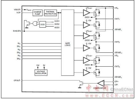 bldc freewheeling diode bldc freewheeling diode 28 images and interfacing of bldc motor with labview using myrio pdf