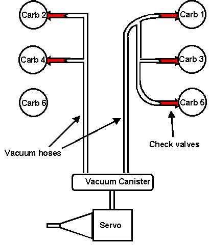 honda valkyrie interstate wiring diagram honda get free